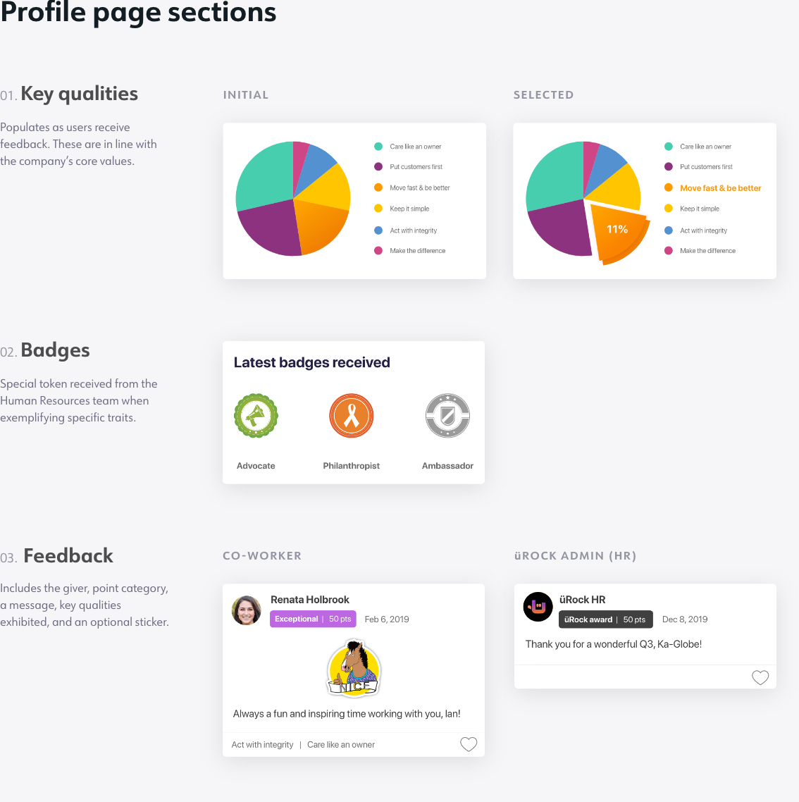 urock_profile-page-sections@2x