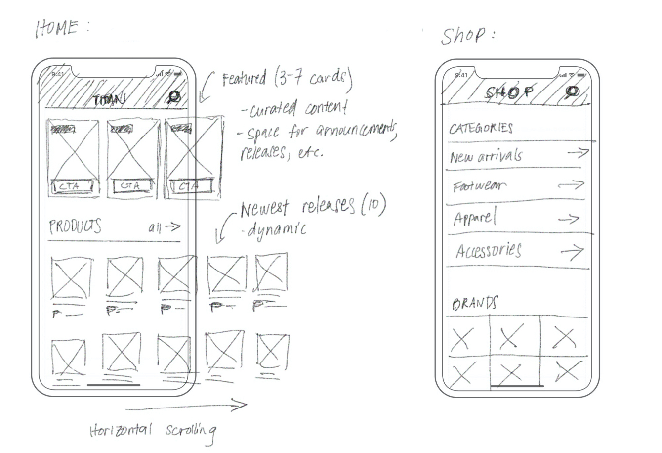 Wireframes for the Titan app