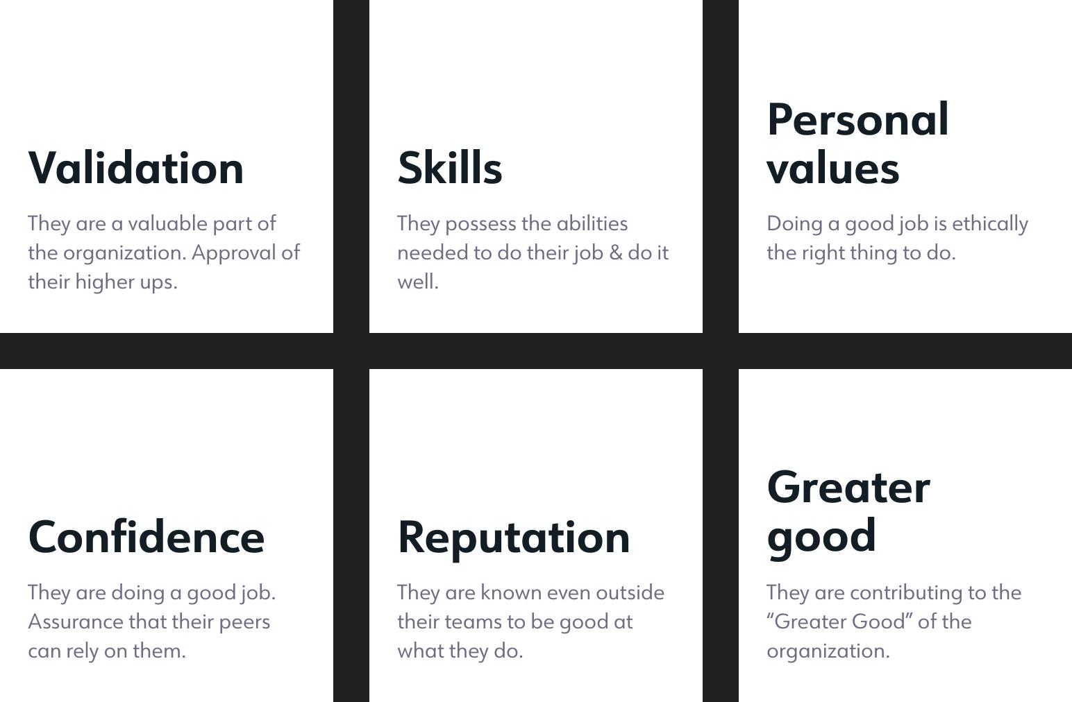 Emotional recognition factors